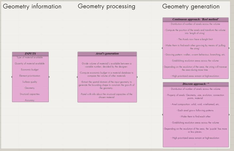 holistic model part1