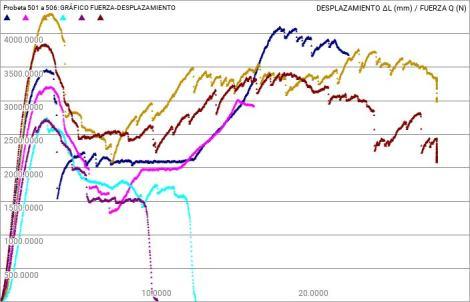 501-506 graph.jpg