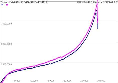 6a1 - 6a2 graph.jpg